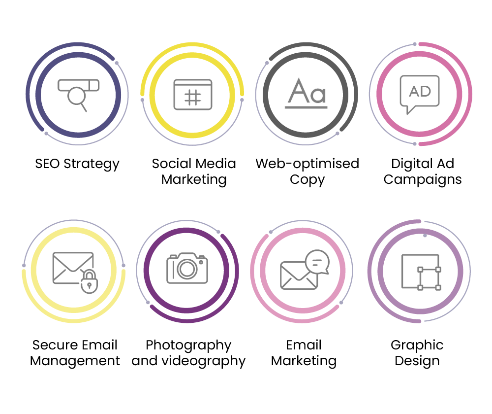 Our associate providers can assist with SEO strategy, social media marketing, web-optimised copy, digital advertising campaigns, secure email management, photography and videography, email marketing and graphic design.